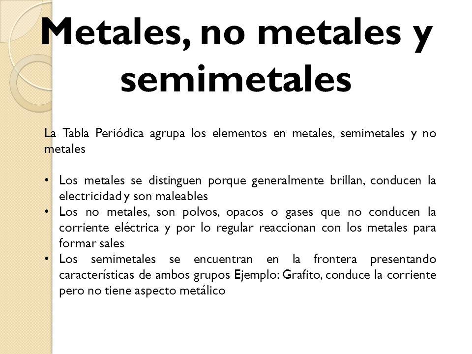 Tabla peridica y enlaces qumicos ing santiago figueroa lorenzo 10 metales no metales y semimetales la tabla peridica agrupa los elementos urtaz Image collections