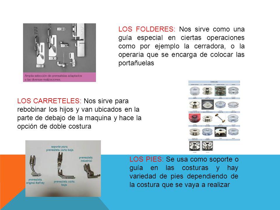 LOS FOLDERES: Nos sirve como una guía especial en ciertas operaciones como por ejemplo la cerradora, o la operaria que se encarga de colocar las portañuelas