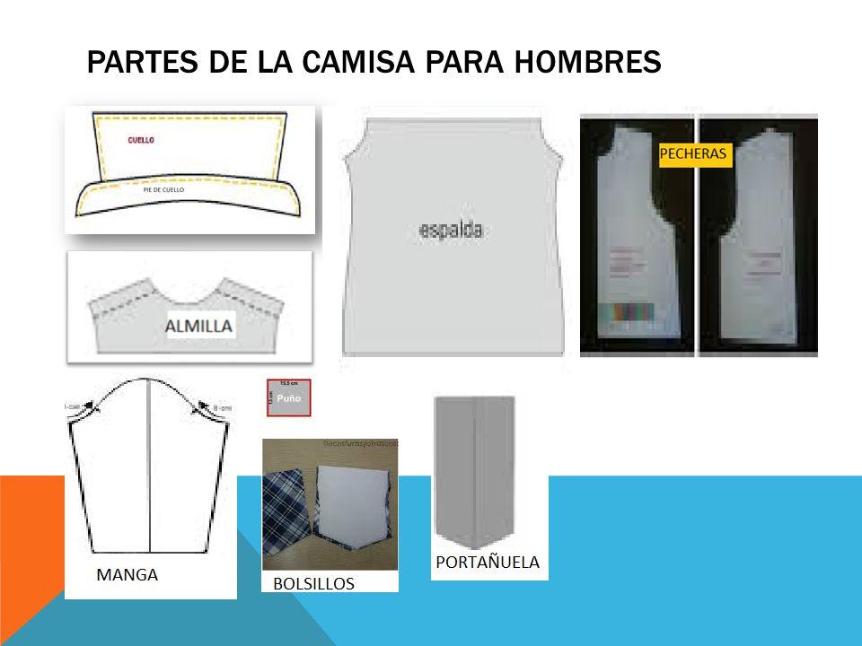 PARTES DE LA CAMISA PARA HOMBRES
