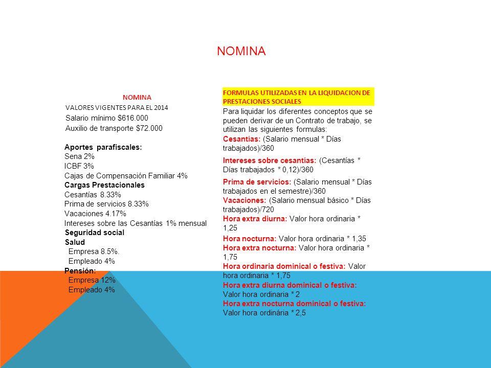 NOMINA FORMULAS UTILIZADAS EN LA LIQUIDACION DE PRESTACIONES SOCIALES