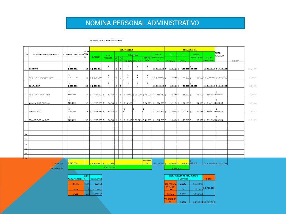 NOMINA PARA PAGO DE SUELDO PREVISIONES PRESTACIONES SOCIALLES