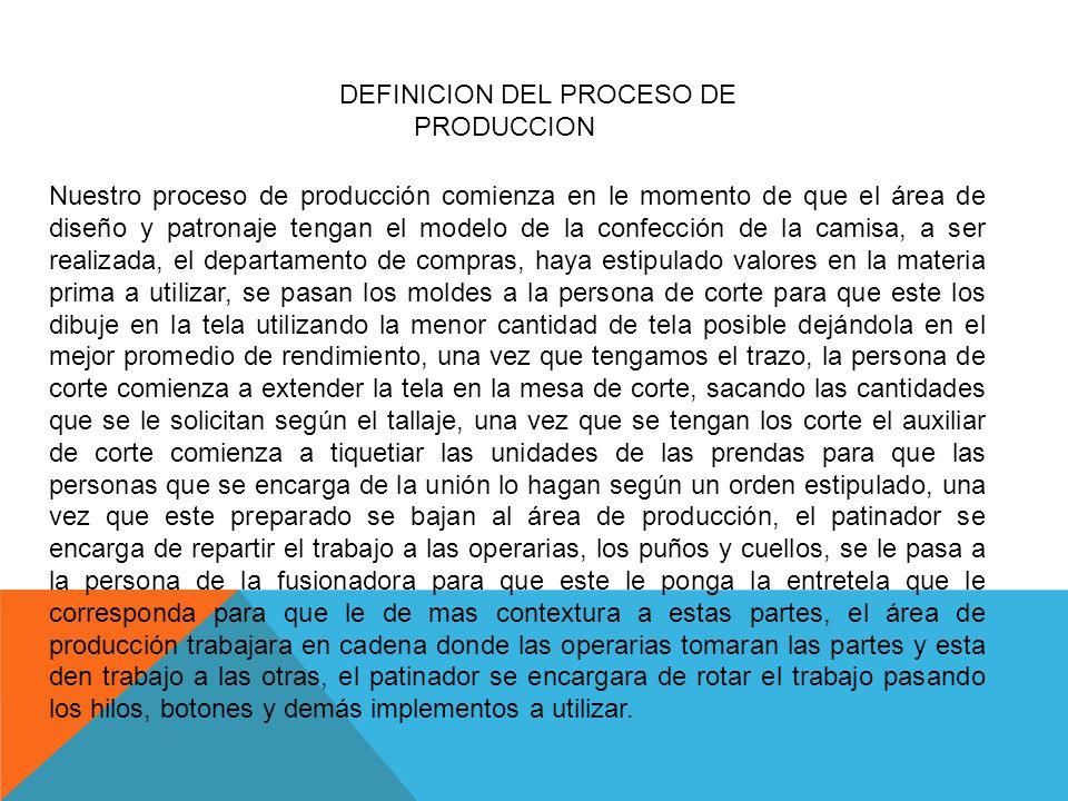 DEFINICION DEL PROCESO DE PRODUCCION