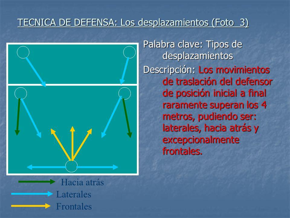TECNICA DE DEFENSA: Los desplazamientos (Foto 3)