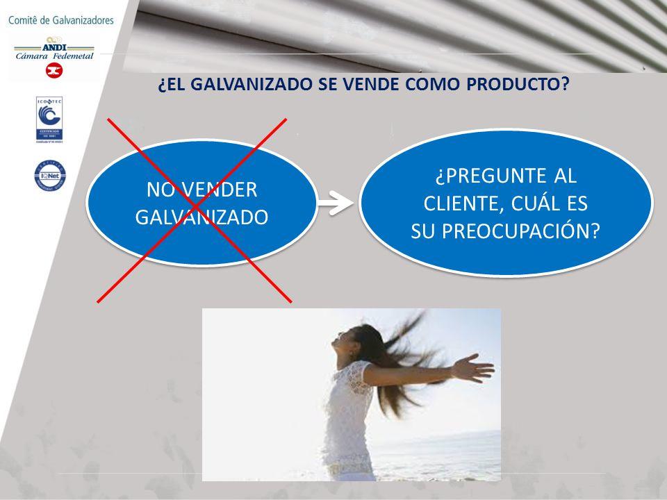 El mercado del galvanizado en colombia ppt descargar for Como se vende el granito