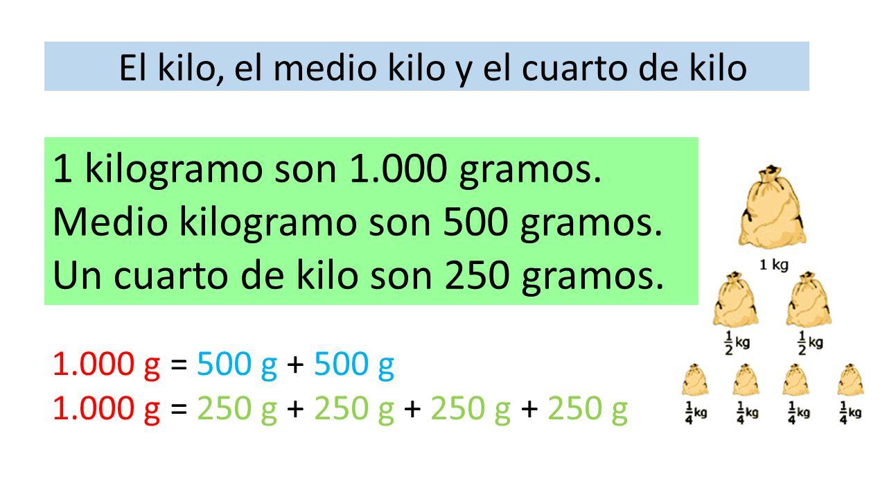 Sistema m trico decimal longitud capacidad y peso ppt for Un cuarto de kilo