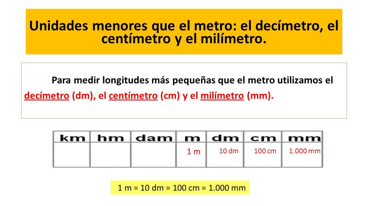 Sistema m trico decimal longitud capacidad y peso ppt - Metro para medir ...