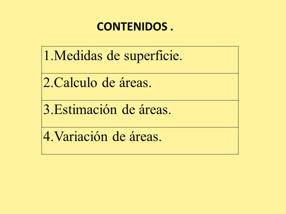 Medidas de superficie. 2.Calculo de áreas. 3.Estimación de áreas.