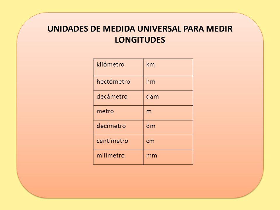 UNIDADES DE MEDIDA UNIVERSAL PARA MEDIR LONGITUDES