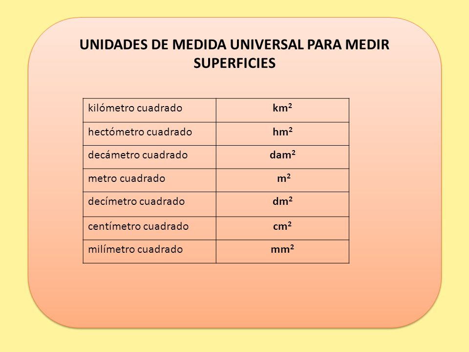 UNIDADES DE MEDIDA UNIVERSAL PARA MEDIR SUPERFICIES