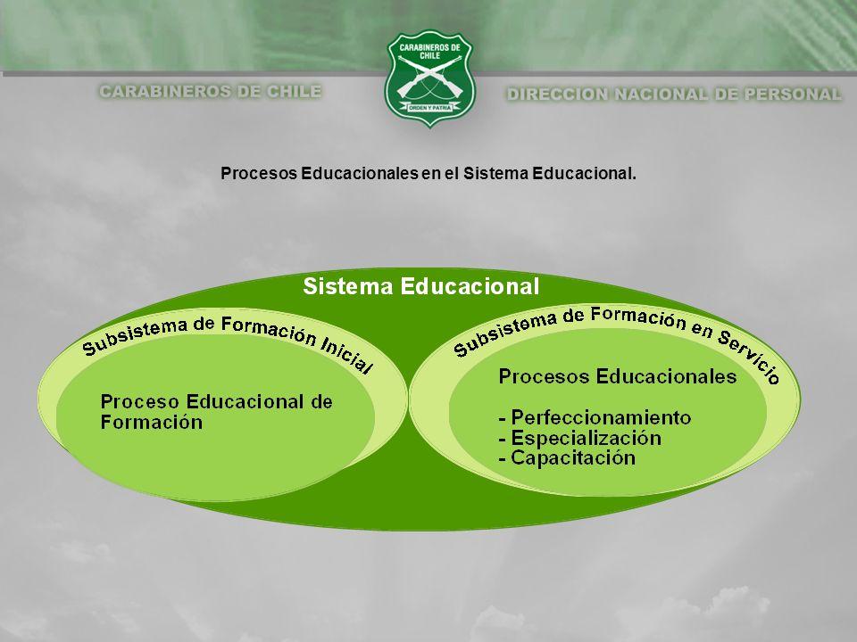 Procesos Educacionales en el Sistema Educacional.