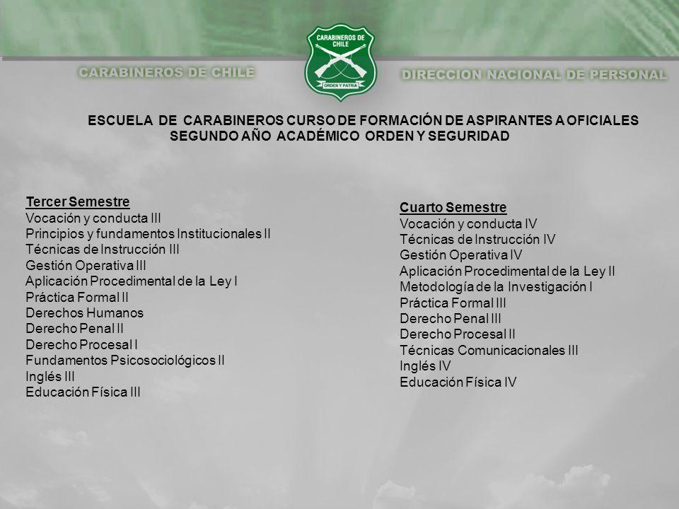 ESCUELA DE CARABINEROS CURSO DE FORMACIÓN DE ASPIRANTES A OFICIALES SEGUNDO AÑO ACADÉMICO ORDEN Y SEGURIDAD