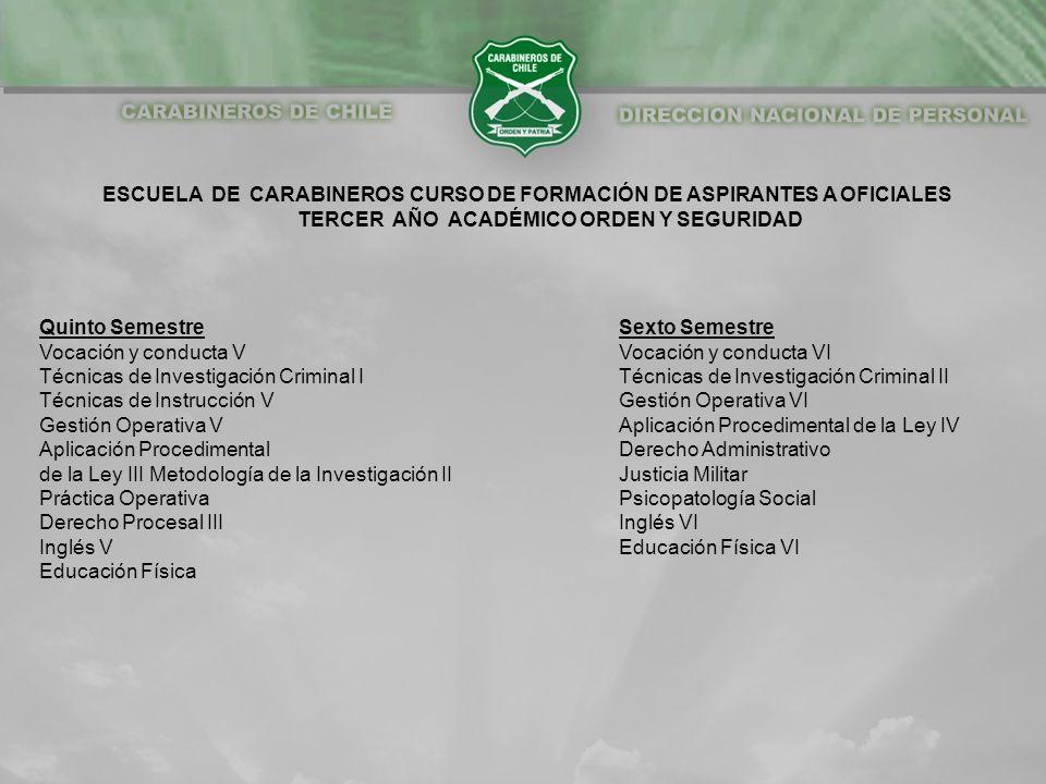 ESCUELA DE CARABINEROS CURSO DE FORMACIÓN DE ASPIRANTES A OFICIALES