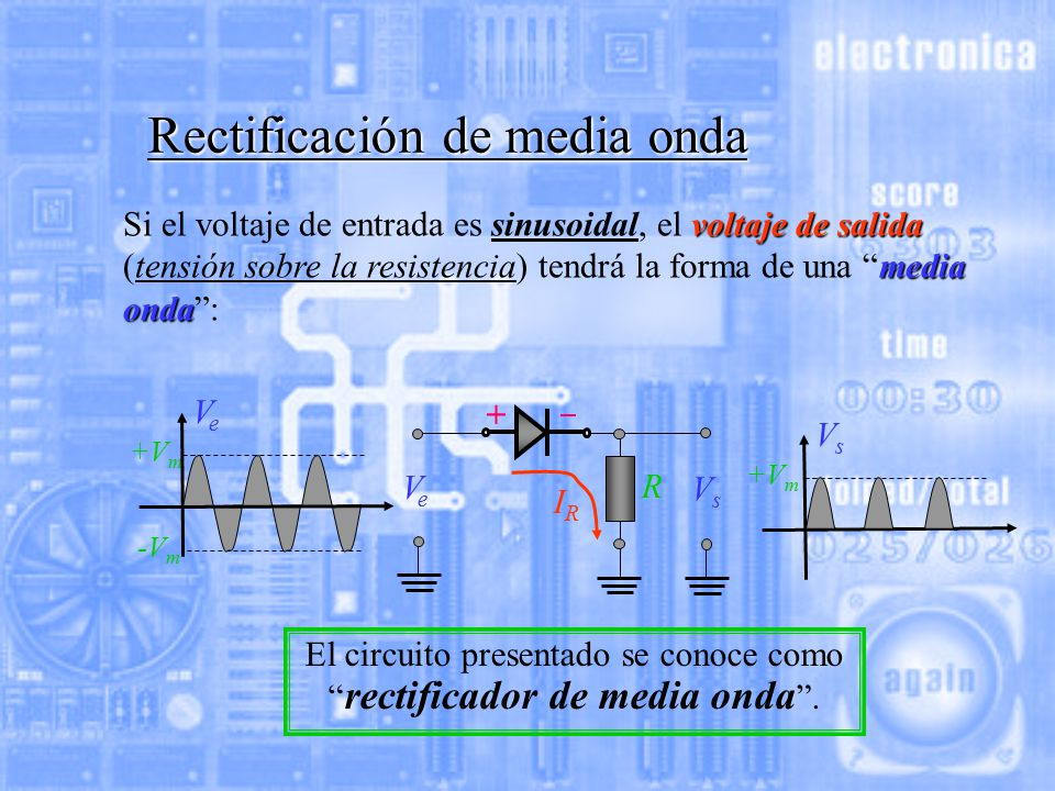 """Circuito Rectificador De Media Onda : Unidad """"diodos y tiristores ppt descargar"""