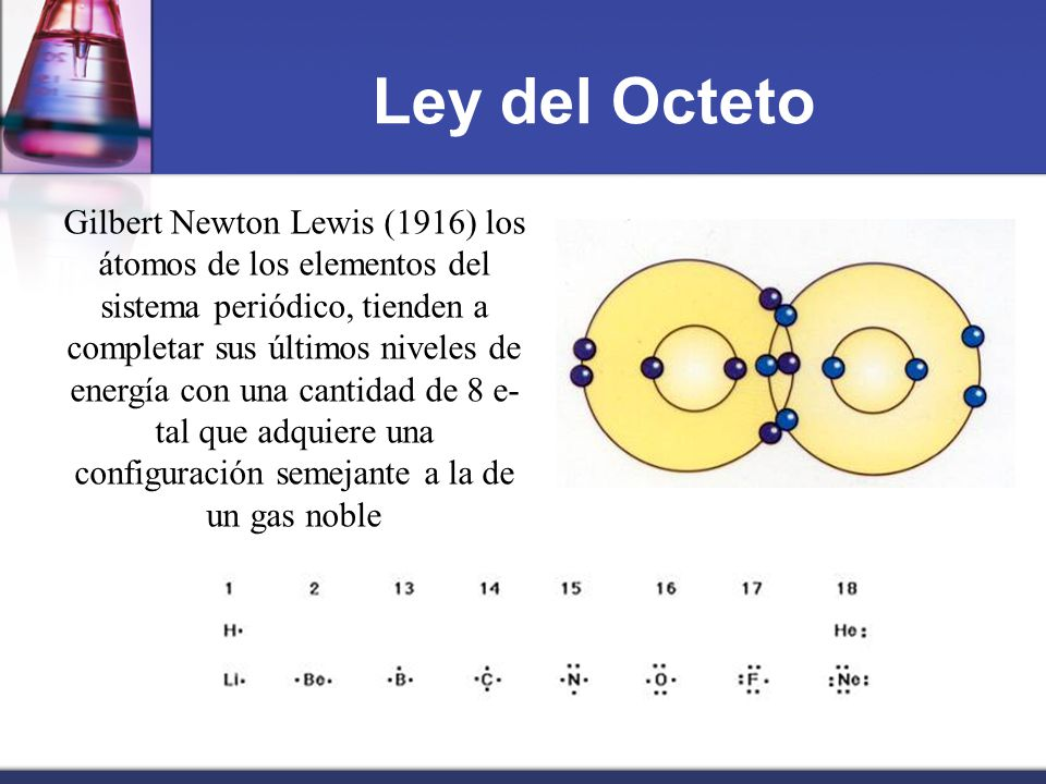 Unidad i enlace qu mico e interacciones intermol culares for Ley del offside