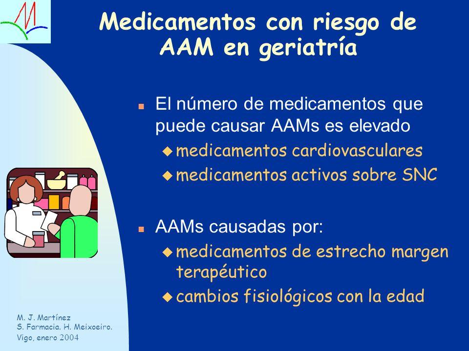 Medicamentos con riesgo de AAM en geriatría