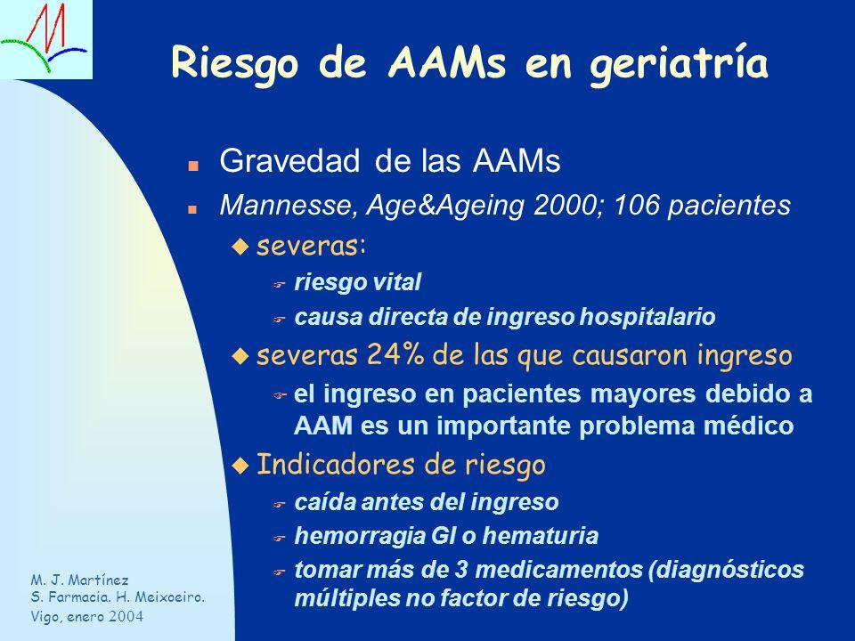 Riesgo de AAMs en geriatría