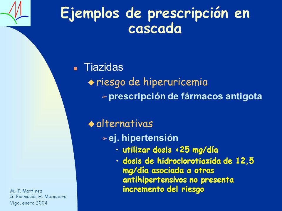 Ejemplos de prescripción en cascada