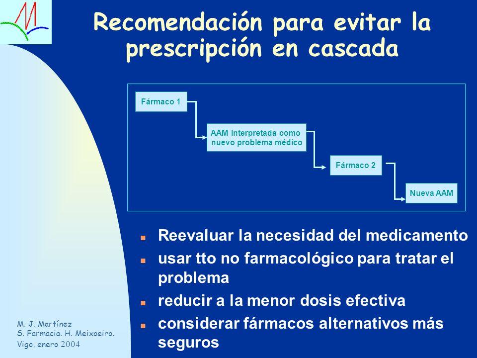 Recomendación para evitar la prescripción en cascada