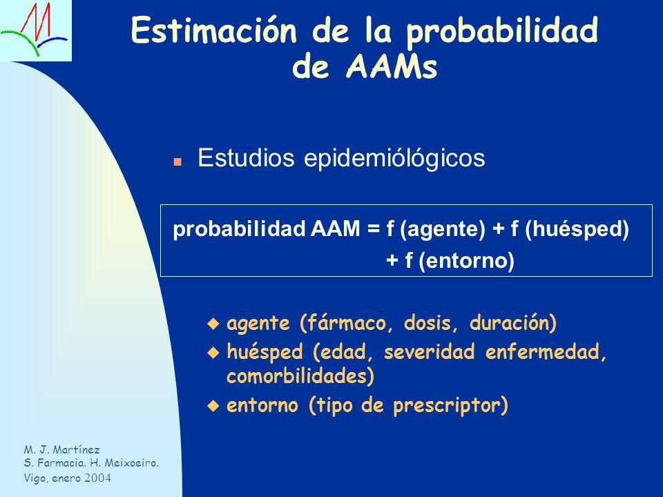 Estimación de la probabilidad de AAMs