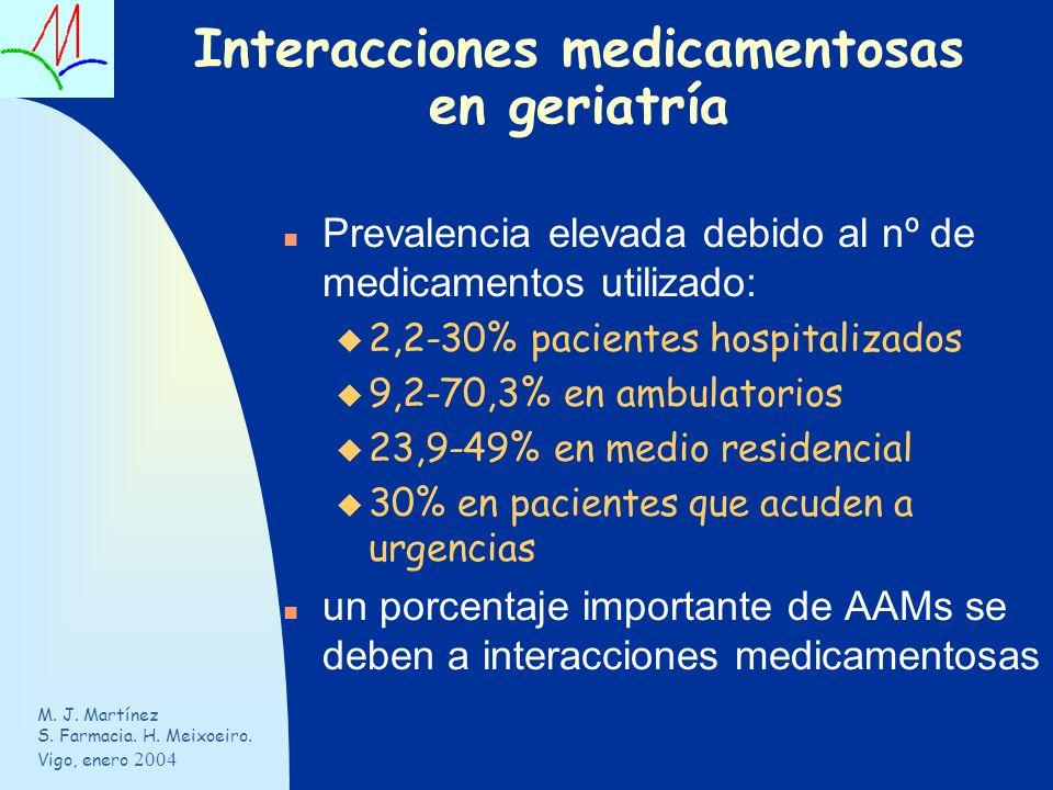 Interacciones medicamentosas en geriatría