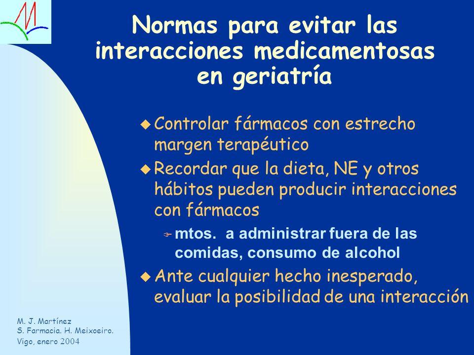 Normas para evitar las interacciones medicamentosas en geriatría