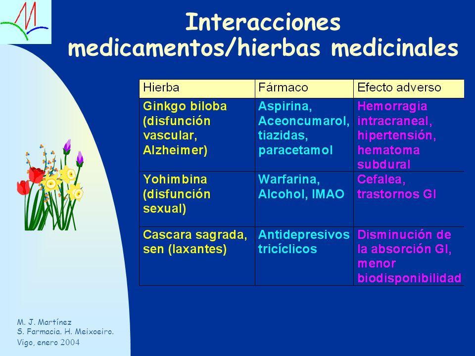 Interacciones medicamentos/hierbas medicinales