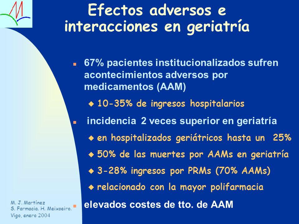 Efectos adversos e interacciones en geriatría