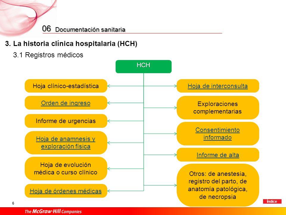 Moderno Tipos De Registros Médicos Galería - Anatomía y Fisiología ...