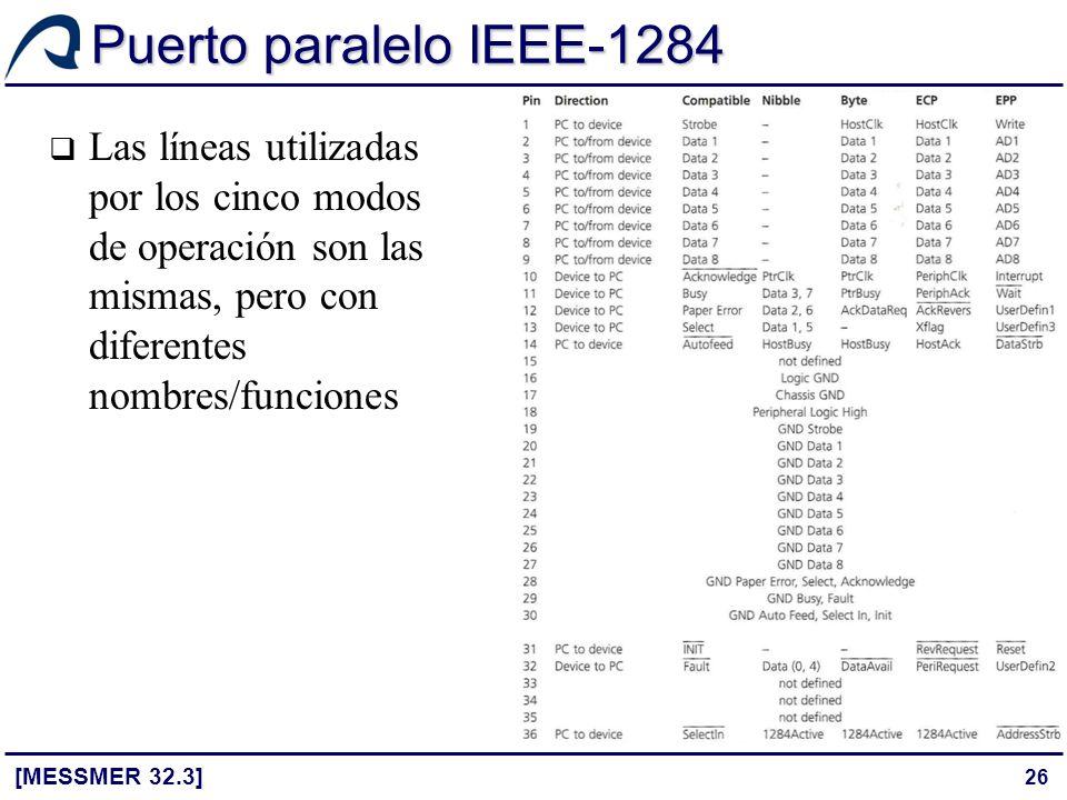 Puerto paralelo IEEE-1284 Las líneas utilizadas por los cinco modos de operación son las mismas, pero con diferentes nombres/funciones.