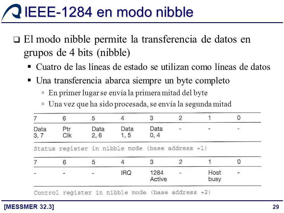IEEE-1284 en modo nibble El modo nibble permite la transferencia de datos en grupos de 4 bits (nibble)