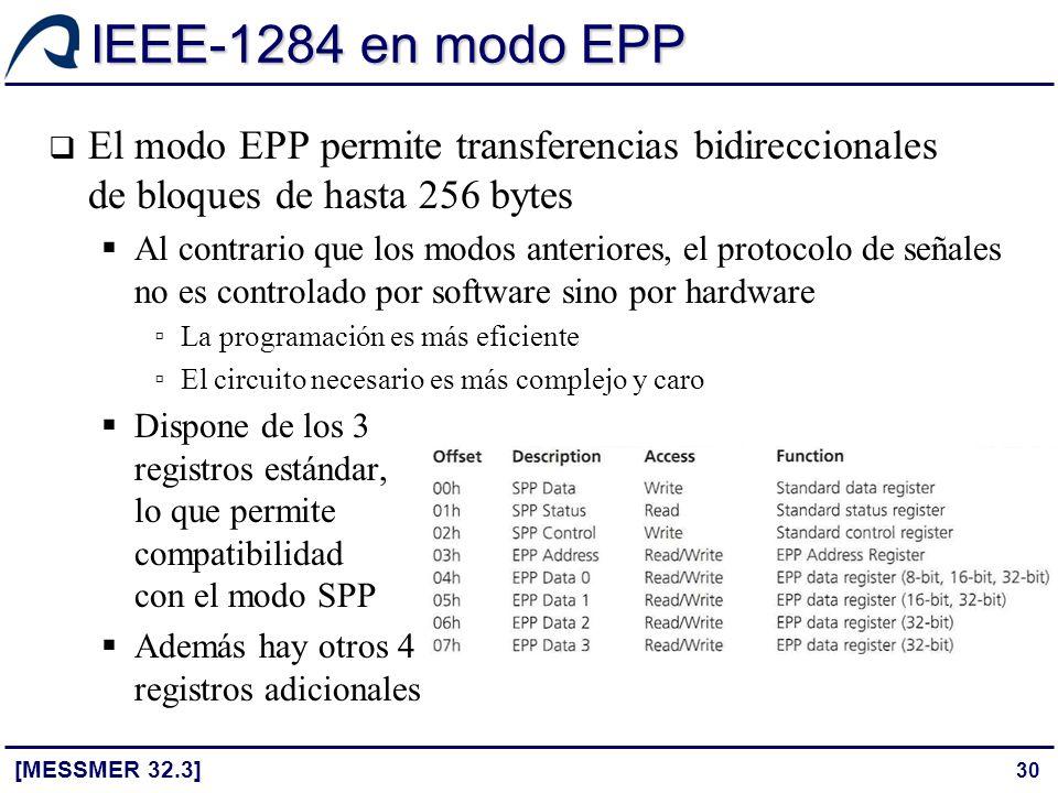 IEEE-1284 en modo EPP El modo EPP permite transferencias bidireccionales de bloques de hasta 256 bytes.