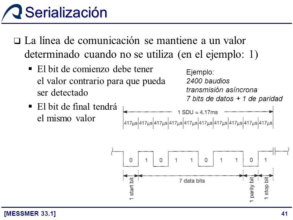 Serialización La línea de comunicación se mantiene a un valor determinado cuando no se utiliza (en el ejemplo: 1)
