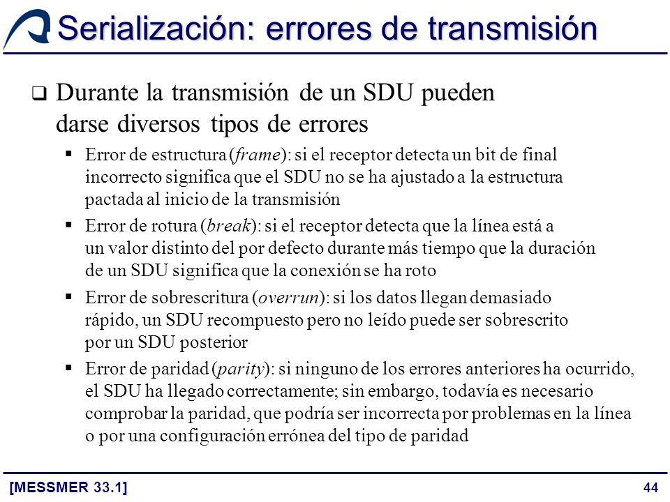 Serialización: errores de transmisión