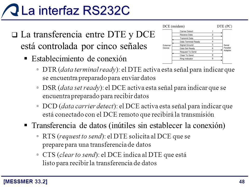 La interfaz RS232C La transferencia entre DTE y DCE está controlada por cinco señales.