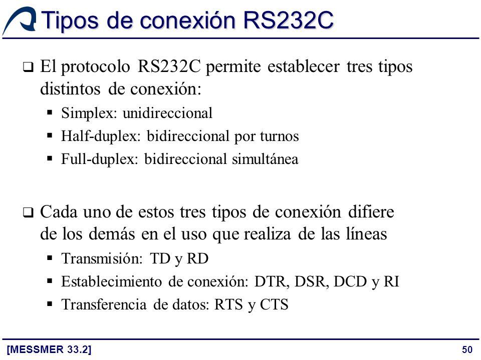 Tipos de conexión RS232C El protocolo RS232C permite establecer tres tipos distintos de conexión: Simplex: unidireccional.