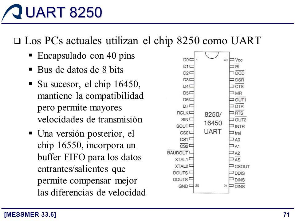 UART 8250 Los PCs actuales utilizan el chip 8250 como UART