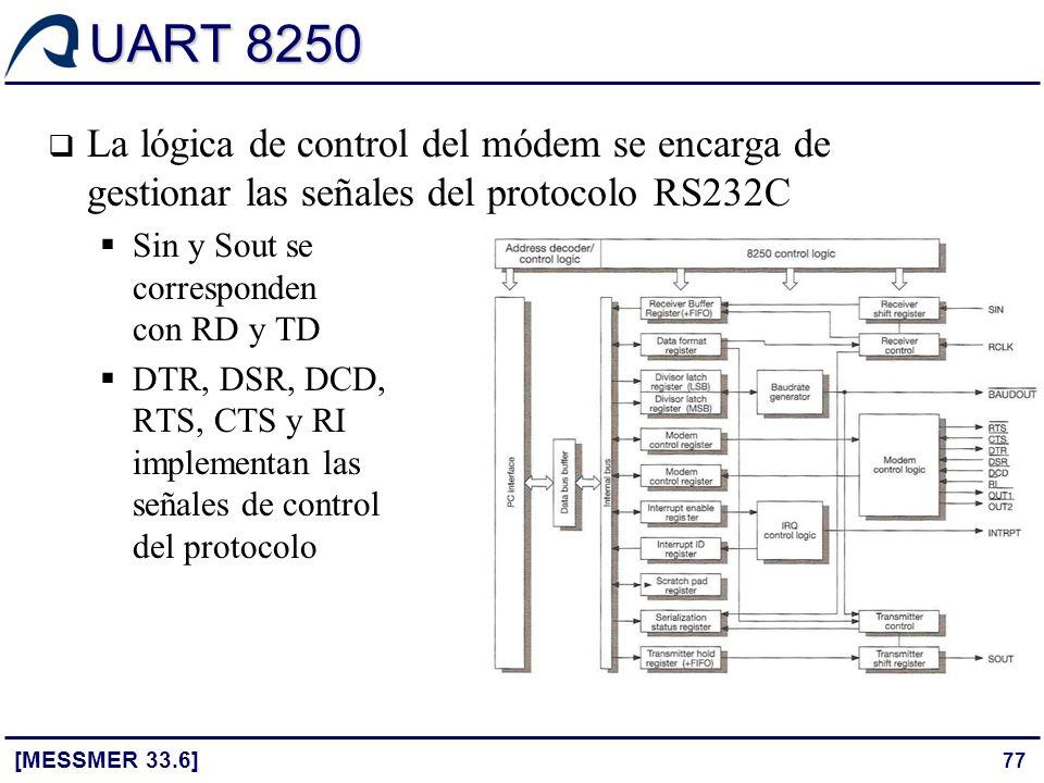 UART 8250 La lógica de control del módem se encarga de gestionar las señales del protocolo RS232C.