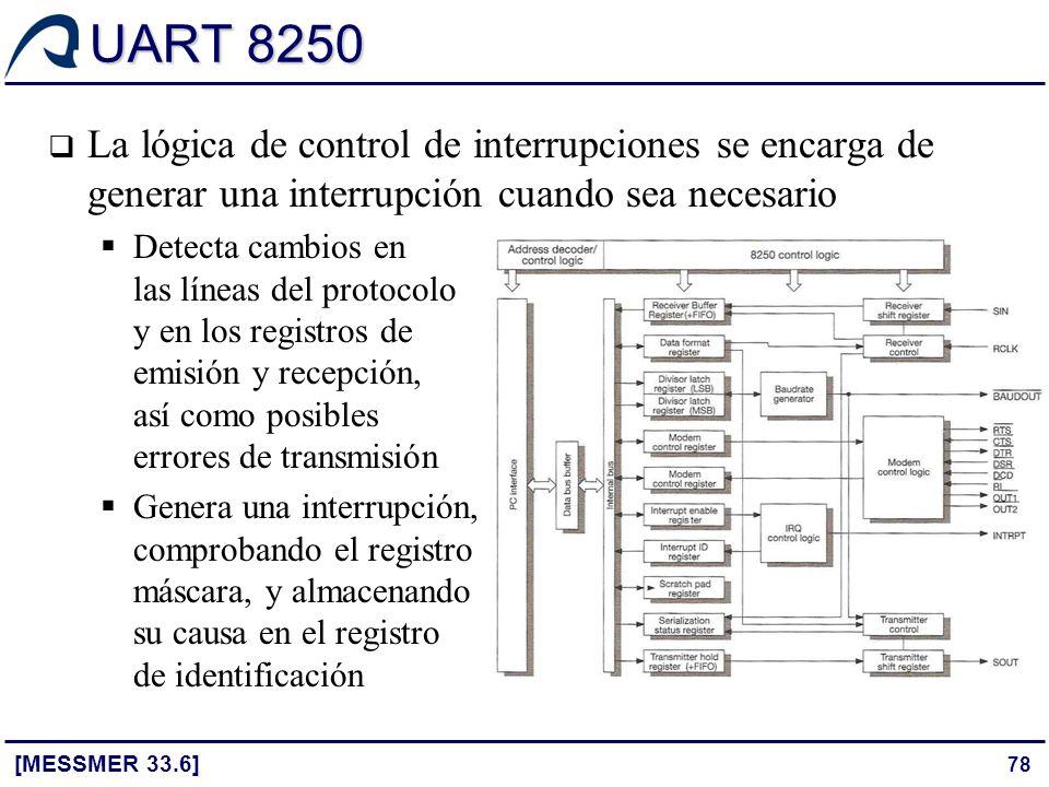 UART 8250 La lógica de control de interrupciones se encarga de generar una interrupción cuando sea necesario.