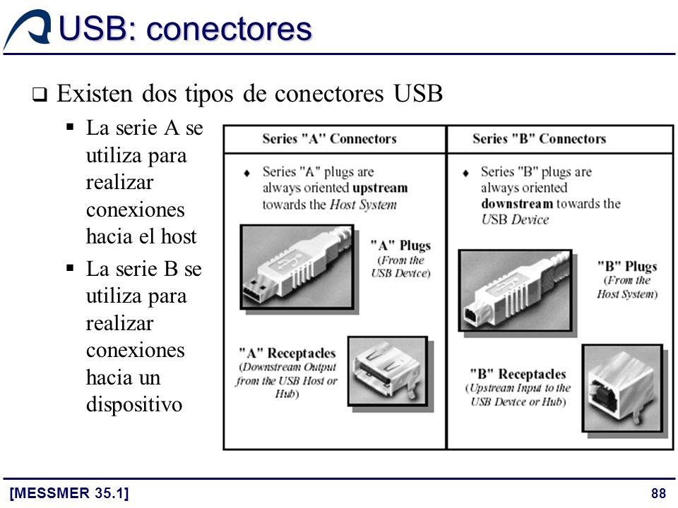 USB: conectores Existen dos tipos de conectores USB