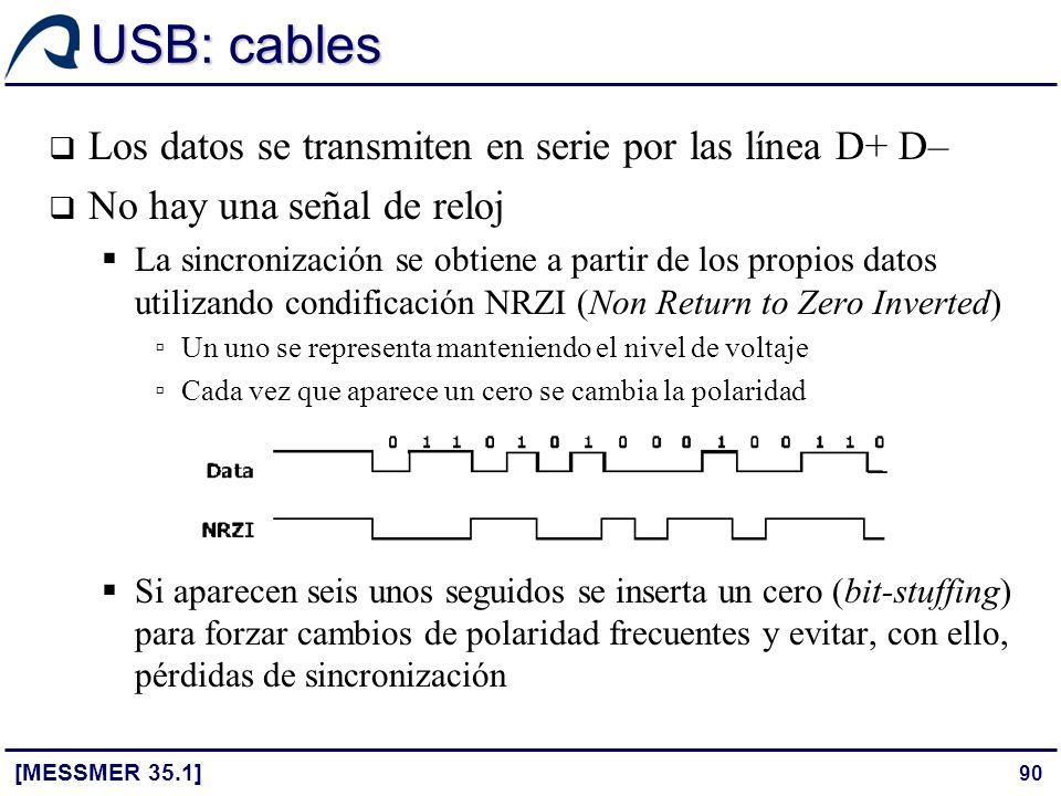 USB: cables Los datos se transmiten en serie por las línea D+ D–