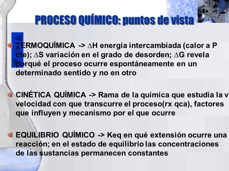 Cin tica y equilibrio qu mico ppt descargar for Procesos quimicos en la cocina