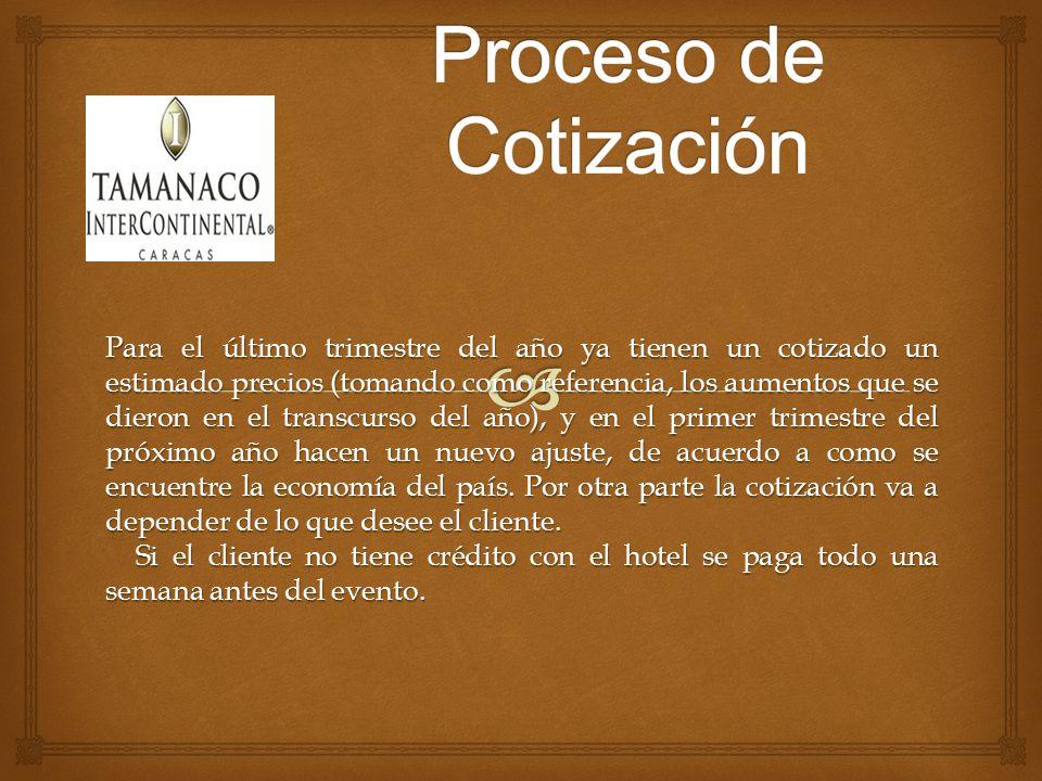 Proceso de Cotización