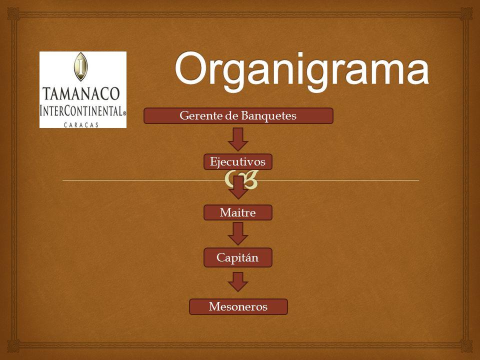 Organigrama Gerente de Banquetes Ejecutivos Maitre Capitán Mesoneros