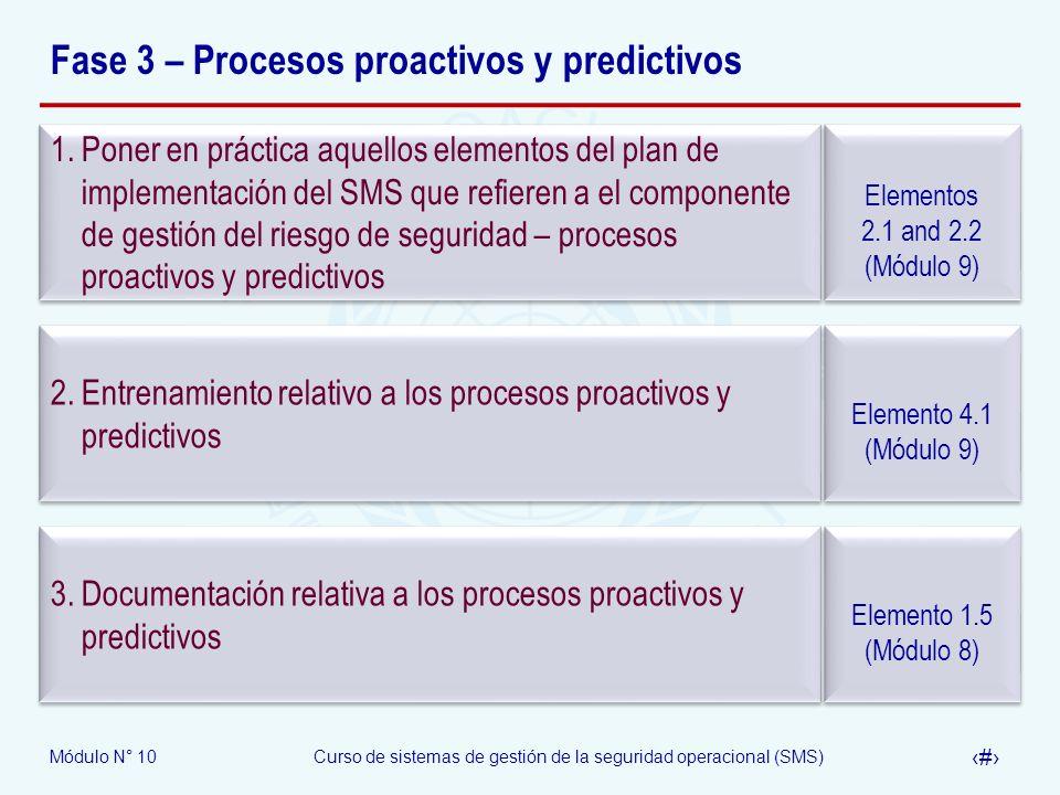 Fase 3 – Procesos proactivos y predictivos