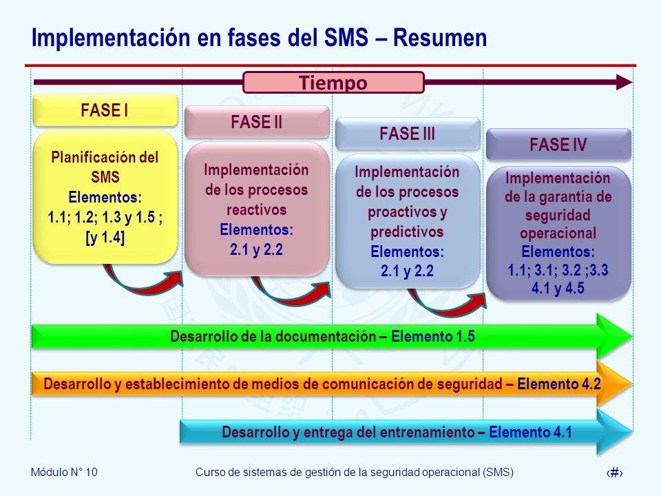 Implementación en fases del SMS – Resumen