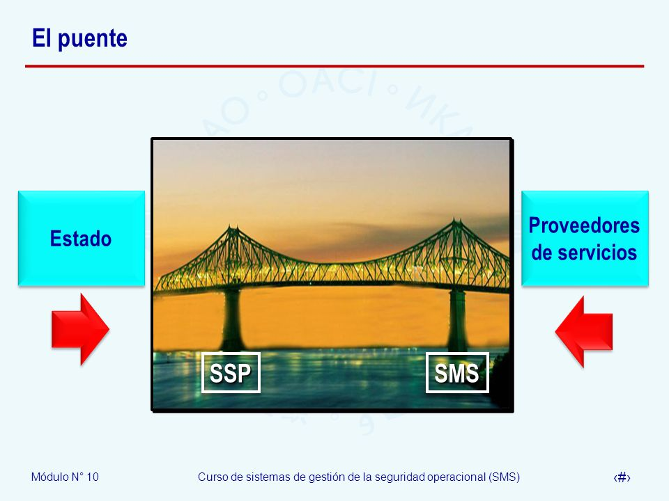 El puente Estado Proveedores de servicios SSP SMS