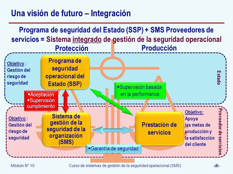 Una visión de futuro – Integración