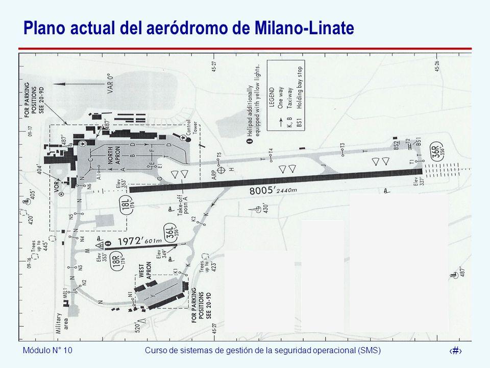 Plano actual del aeródromo de Milano-Linate