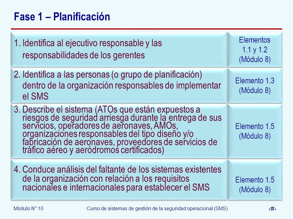 Fase 1 – Planificación Identifica al ejecutivo responsable y las responsabilidades de los gerentes.