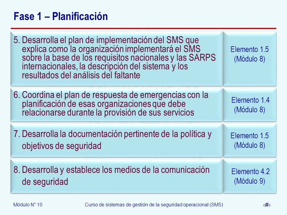 Fase 1 – Planificación